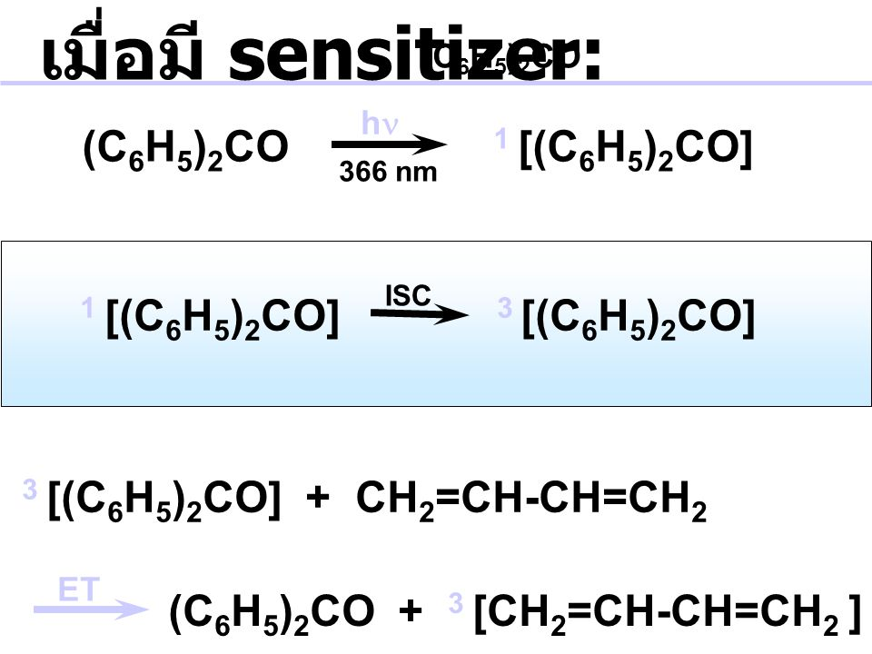 เมื่อมี sensitizer: (C6H5)2CO 1 [(C6H5)2CO]