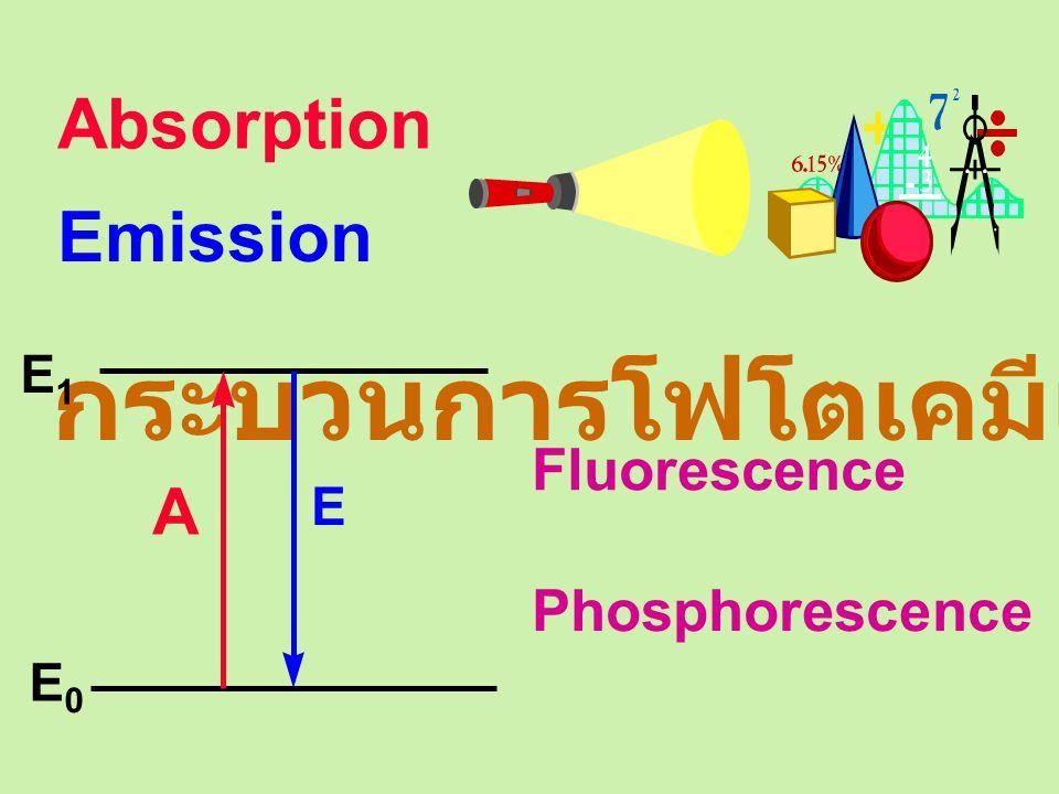 กระบวนการโฟโตเคมีเชิงกายภาพ