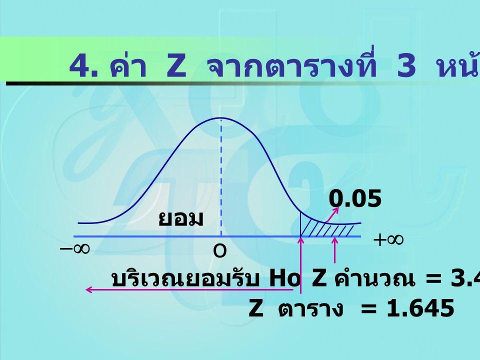 4. ค่า Z จากตารางที่ 3 หน้า 321 o  บริเวณยอมรับ Ho Z ตาราง = 1.645
