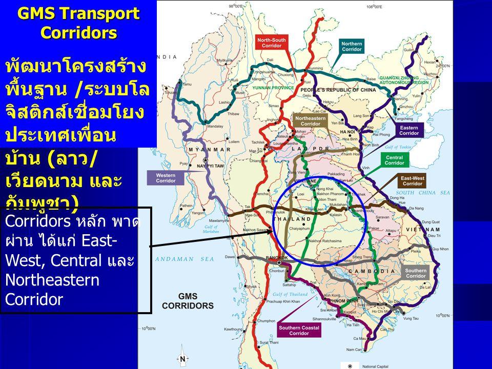 GMS Transport Corridors