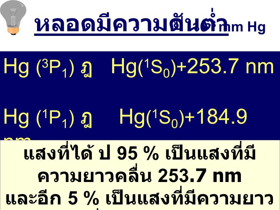 หลอดมีความดันต่ำ Hg (3P1) ฎ Hg(1S0)+253.7 nm