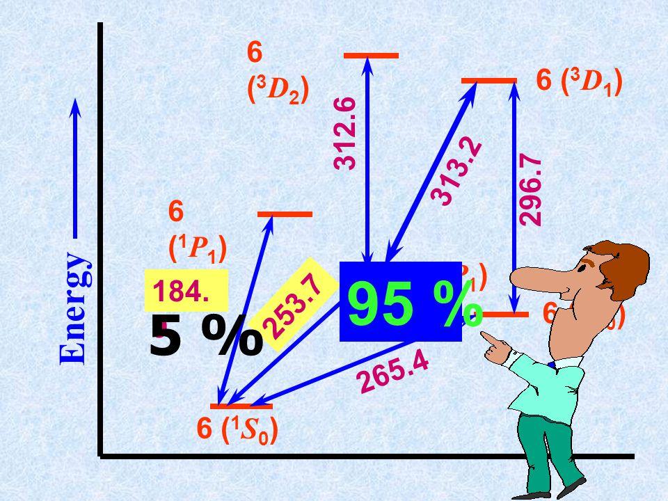 95 % 5 % Energy 6 (3D2) 6 (3D1) 312.6 313.2 296.7 6 (1P1) 6 (3P1)