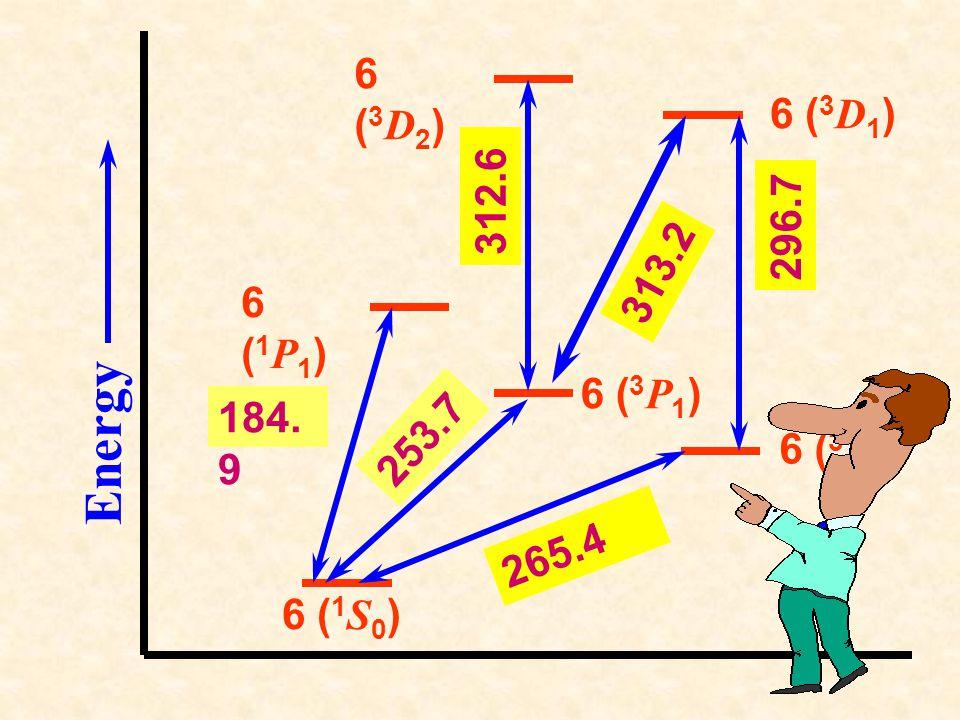 6 (3D2) 6 (3D1) 312.6 296.7 313.2 6 (1P1) 6 (3P1) Energy 184.9 253.7 6 (3P0) 265.4 6 (1S0)