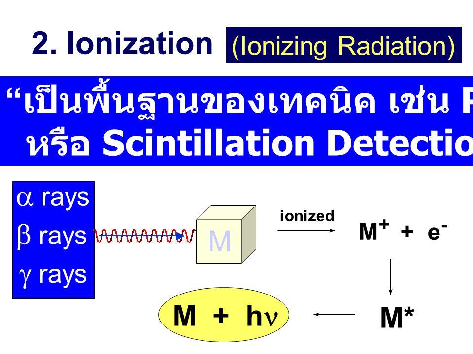เป็นพื้นฐานของเทคนิค เช่น Pulse Radiolysis