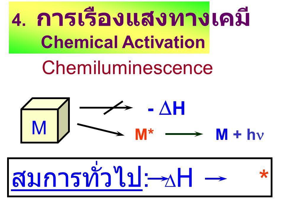 สมการทั่วไป: DH * hn Chemiluminescence - DH M 4. การเรืองแสงทางเคมี