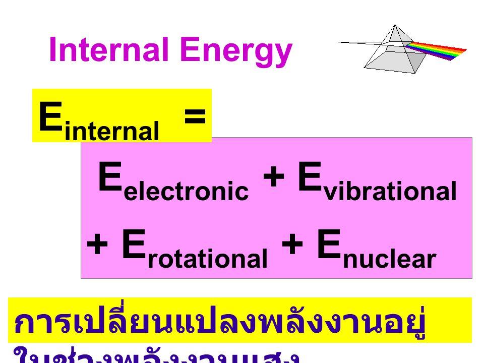 Eelectronic + Evibrational + Erotational + Enuclear