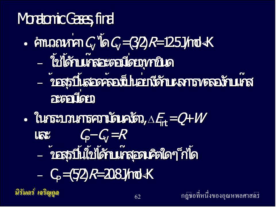 กฎข้อที่หนึ่งของอุณหพลศาสตร์