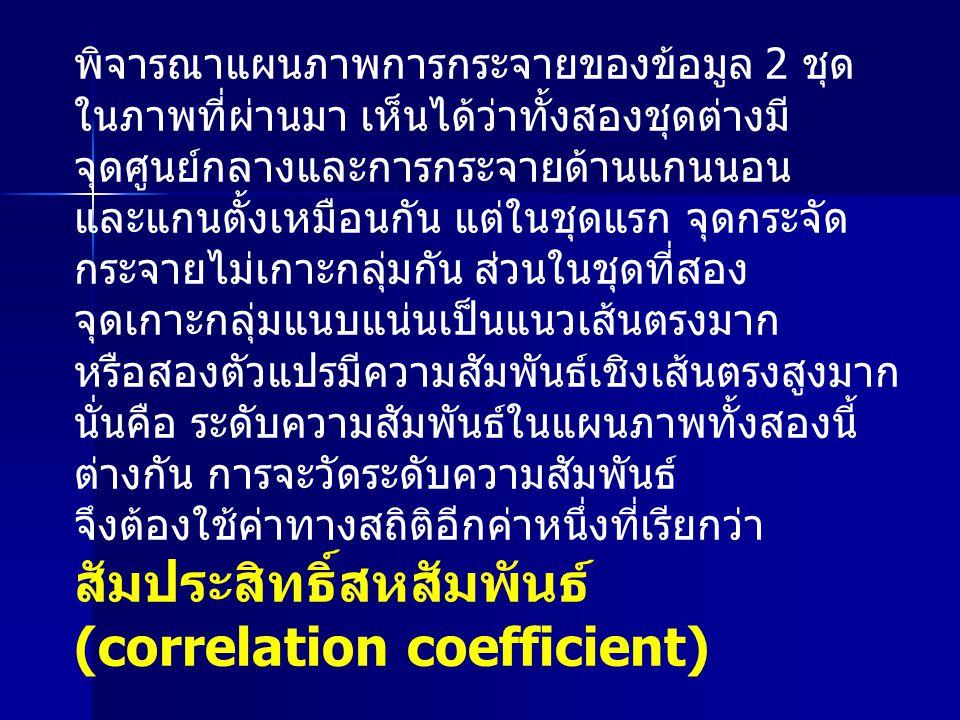 สัมประสิทธิ์สหสัมพันธ์ (correlation coefficient)