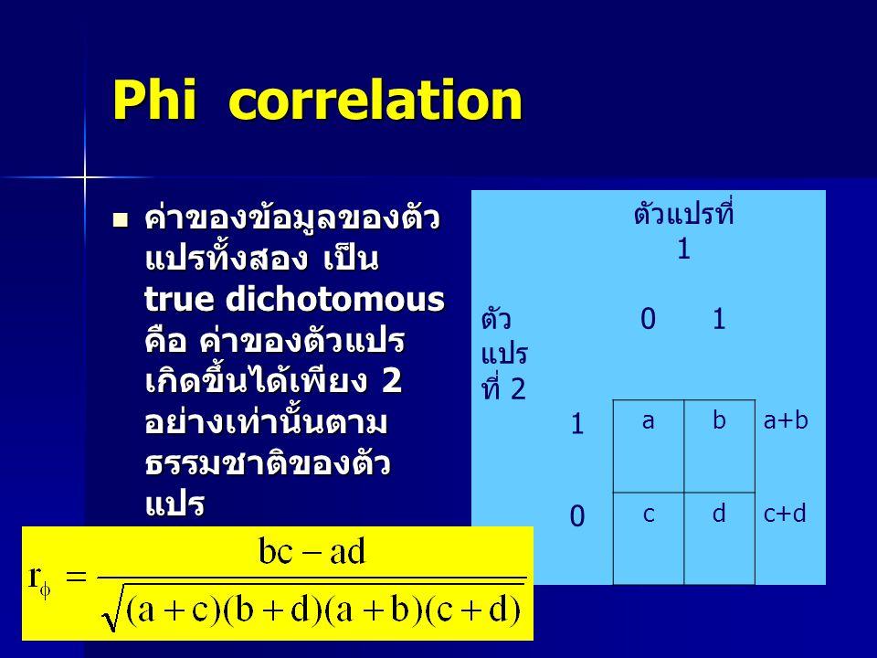Phi correlation ค่าของข้อมูลของตัวแปรทั้งสอง เป็น true dichotomous คือ ค่าของตัวแปรเกิดขึ้นได้เพียง 2 อย่างเท่านั้นตามธรรมชาติของตัวแปร.