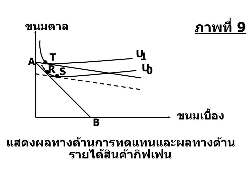 แสดงผลทางด้านการทดแทนและผลทางด้าน