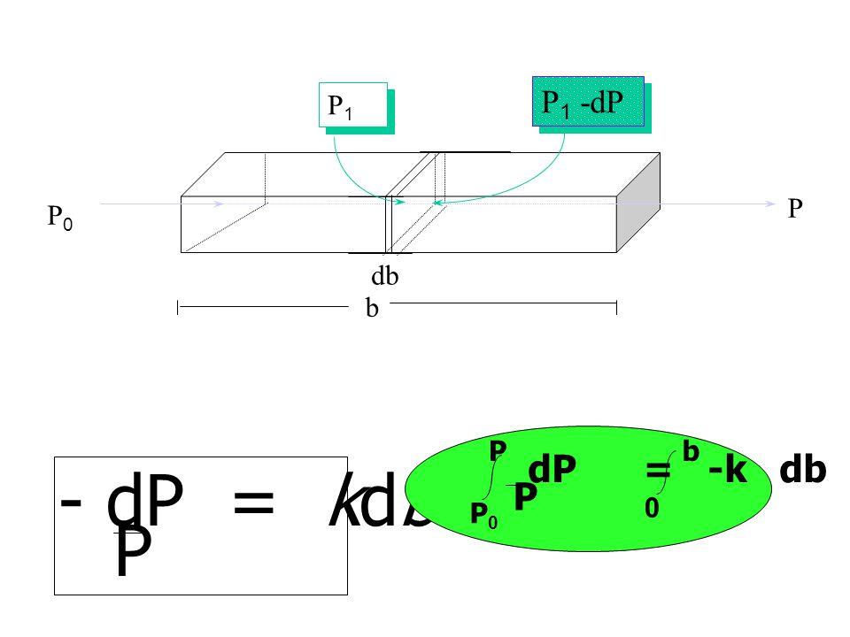 P1 -dP P1 db b P P0 dP = -k db P P0 b - dP = kdb P