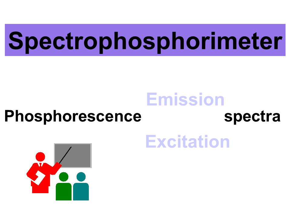 Spectrophosphorimeter