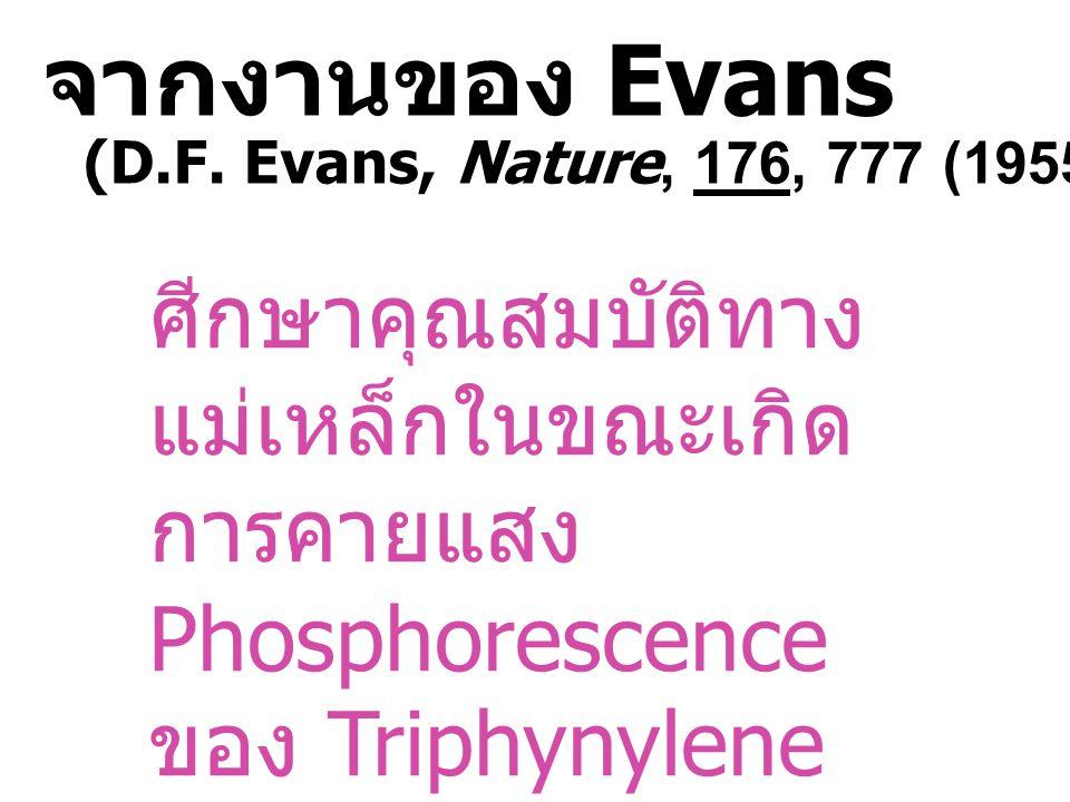 จากงานของ Evans ศีกษาคุณสมบัติทางแม่เหล็กในขณะเกิดการคายแสง