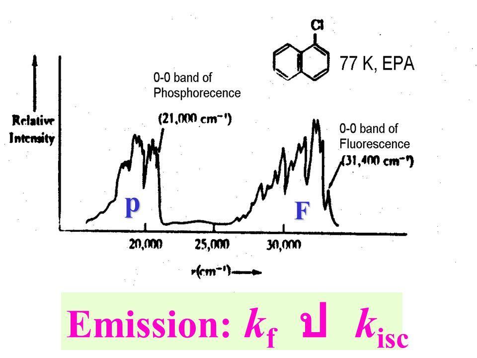 p F Emission: kf ป kisc