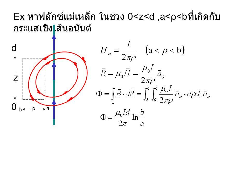 Ex หาฟลักซ์แม่เหล็ก ในช่วง 0<z<d ,a<ρ<bที่เกิดกับกระแสเชิงเส้นอนันต์