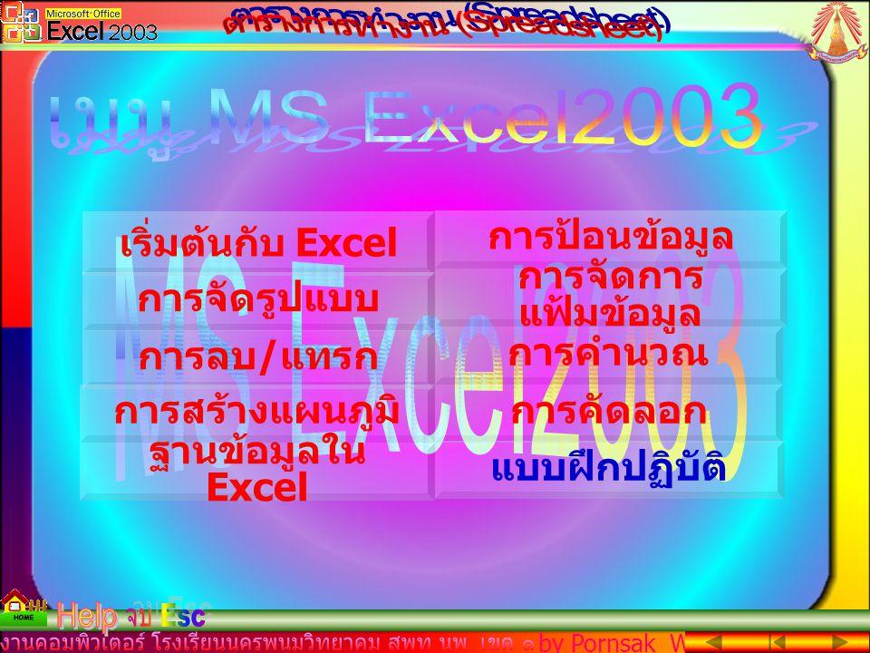 เมนู MS Excel2003 MS Excel2003 เริ่มต้นกับ Excel การป้อนข้อมูล