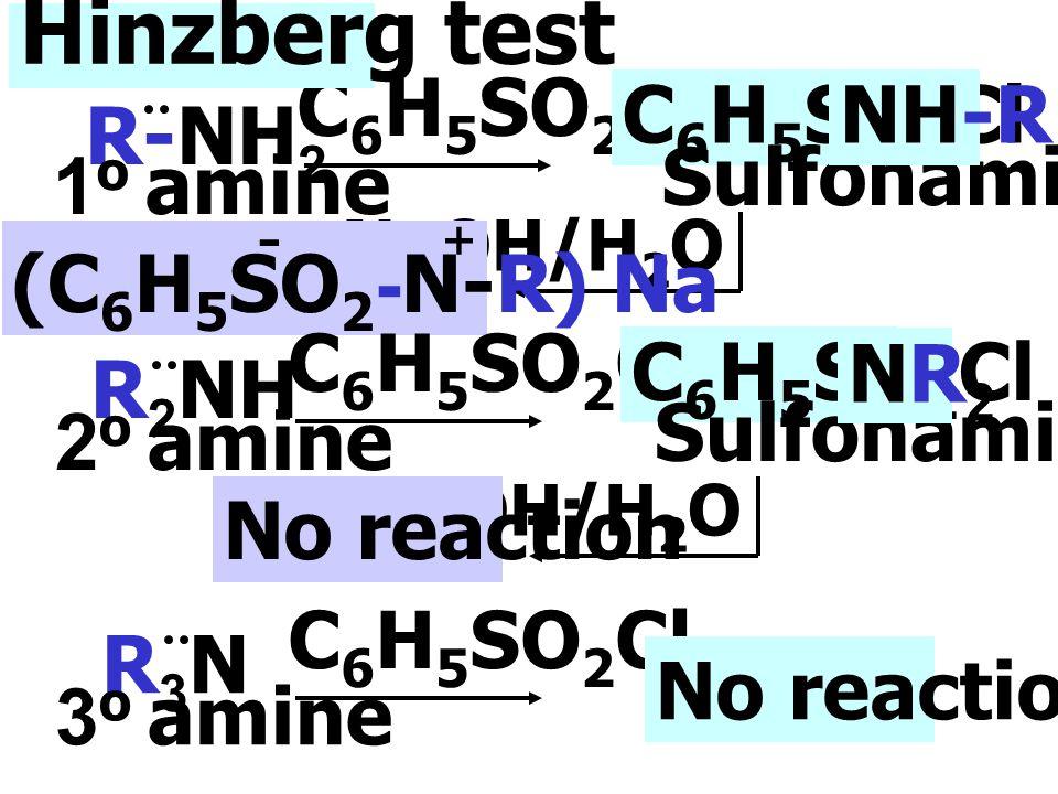 Hinzberg test C6H5SO2Cl C6H5SO2Cl NH-R R-NH2 1o amine Sulfonamide