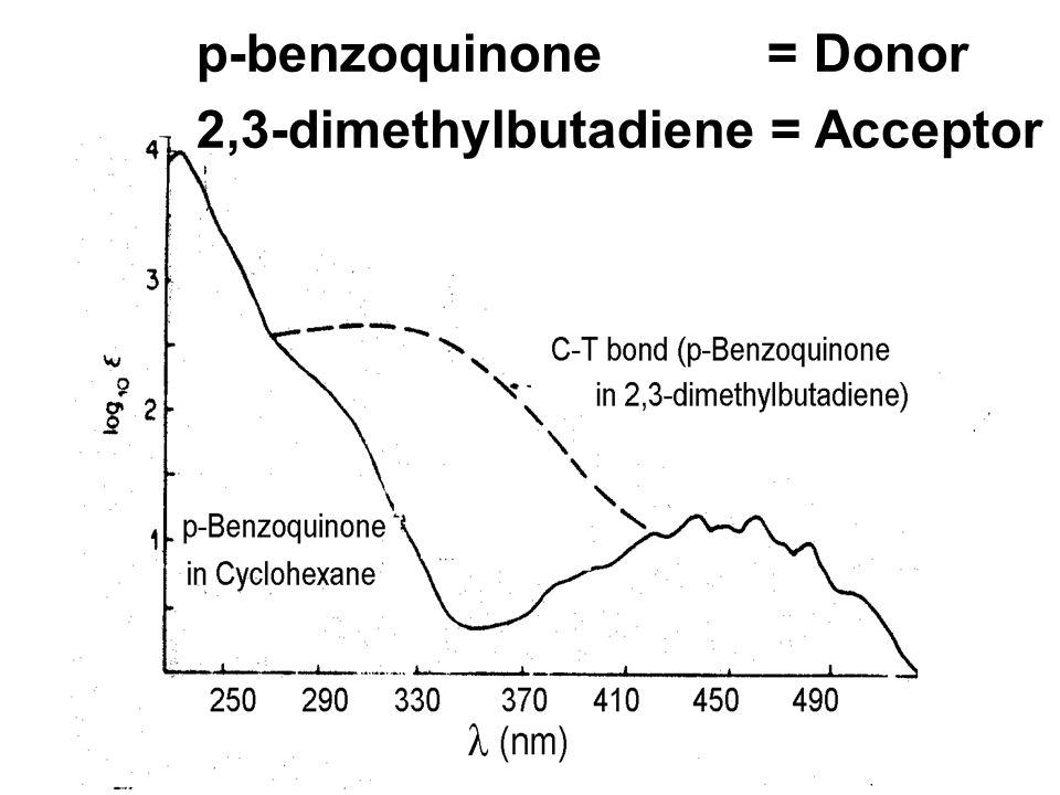 p-benzoquinone = Donor