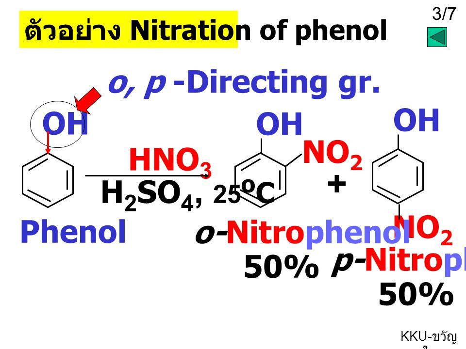 + o, p -Directing gr. OH NO2 o-Nitrophenol 50% p-Nitrophenol OH HNO3