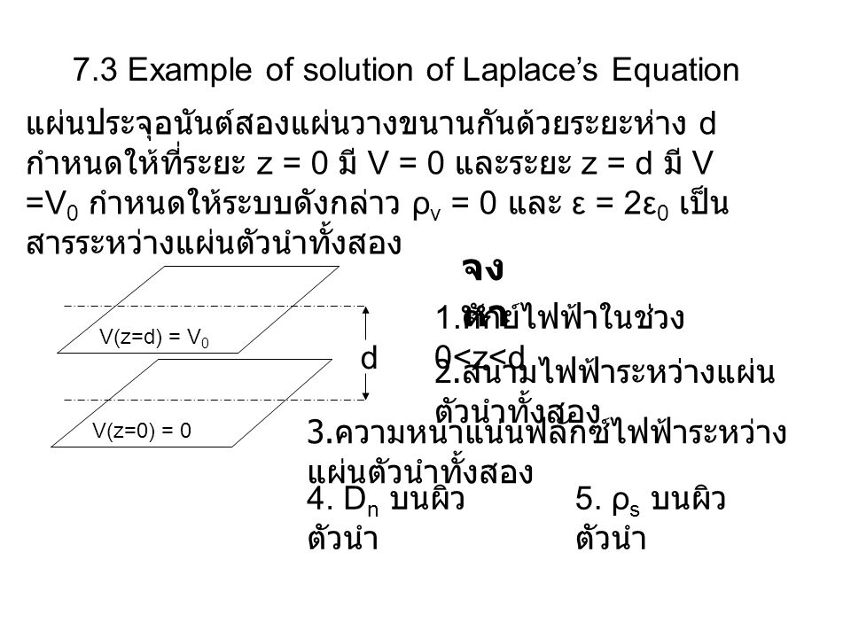 จงหา 7.3 Example of solution of Laplace's Equation