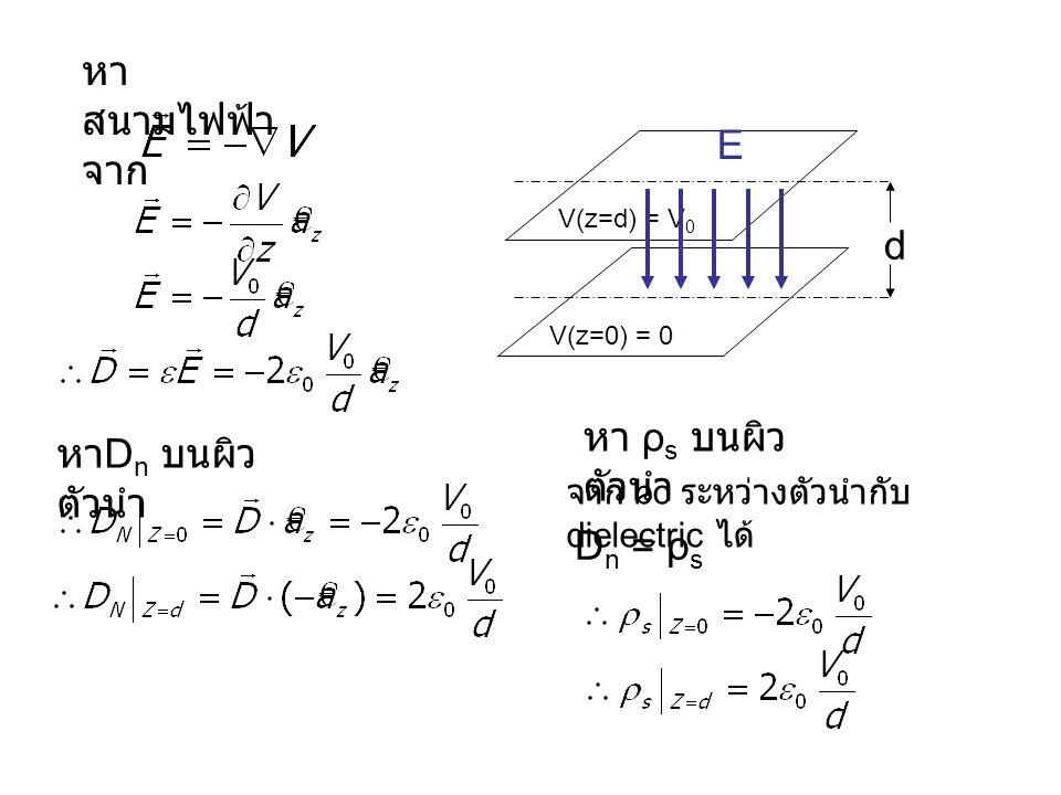 หาสนามไฟฟ้าจาก E d หา ρs บนผิวตัวนำ หาDn บนผิวตัวนำ Dn = ρs