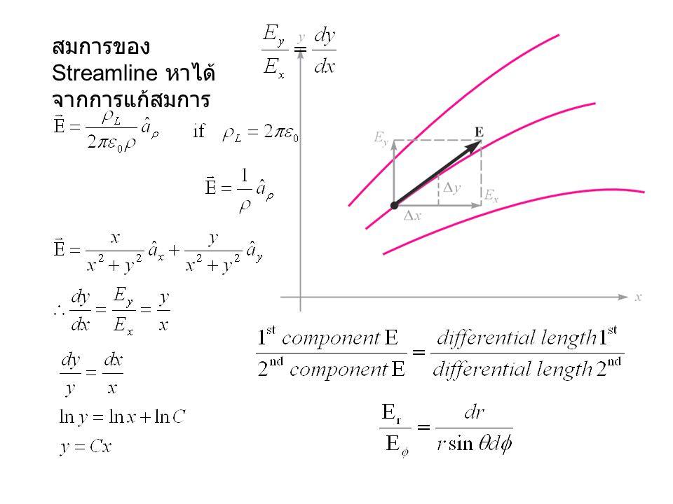 สมการของ Streamline หาได้จากการแก้สมการ