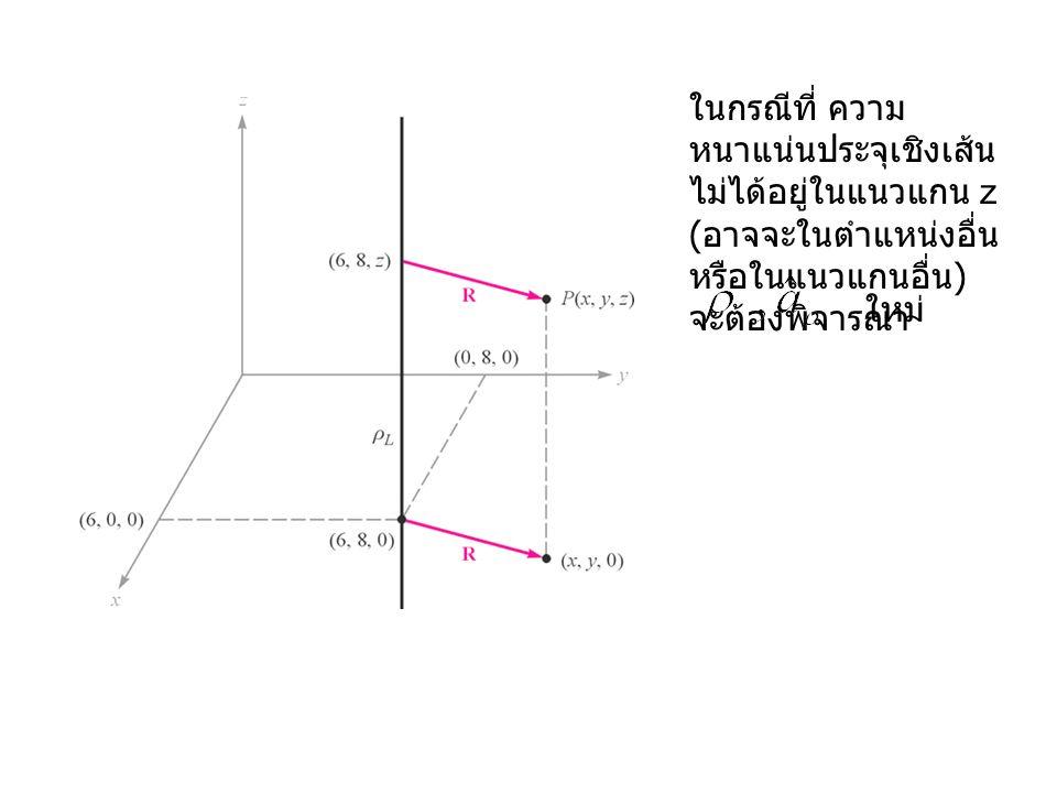 ในกรณีที่ ความหนาแน่นประจุเชิงเส้น ไม่ได้อยู่ในแนวแกน z (อาจจะในตำแหน่งอื่น หรือในแนวแกนอื่น) จะต้องพิจารณา