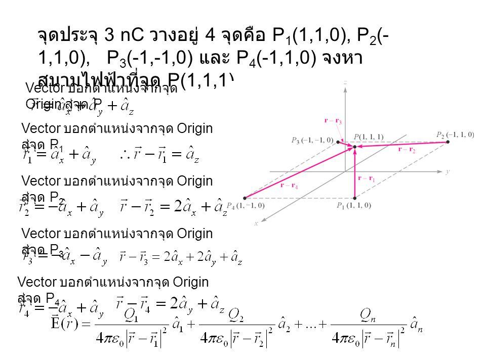 จุดประจุ 3 nC วางอยู่ 4 จุดคือ P1(1,1,0), P2(-1,1,0), P3(-1,-1,0) และ P4(-1,1,0) จงหาสนามไฟฟ้าที่จุด P(1,1,1)
