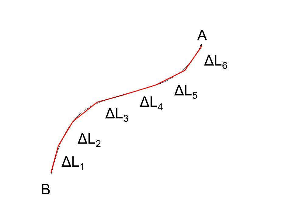 A ΔL6 ΔL5 ΔL4 ΔL3 ΔL2 ΔL1 B