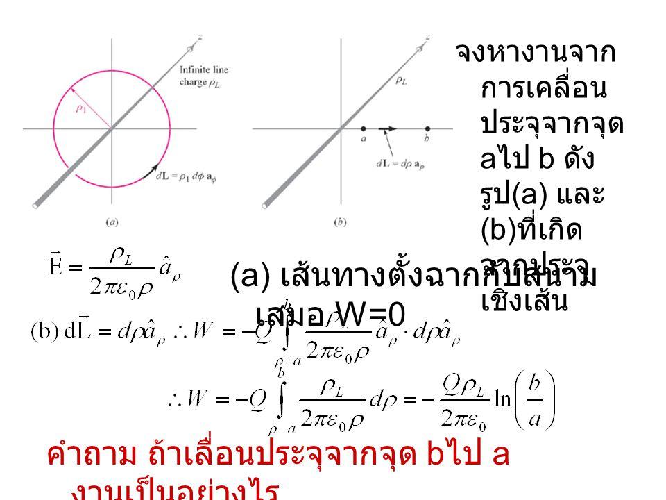 (a) เส้นทางตั้งฉากกับสนามเสมอ W=0