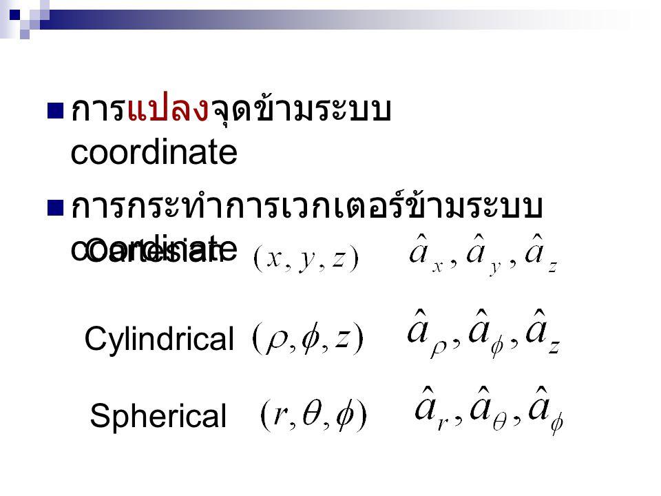 การแปลงจุดข้ามระบบcoordinate การกระทำการเวกเตอร์ข้ามระบบcoordinate