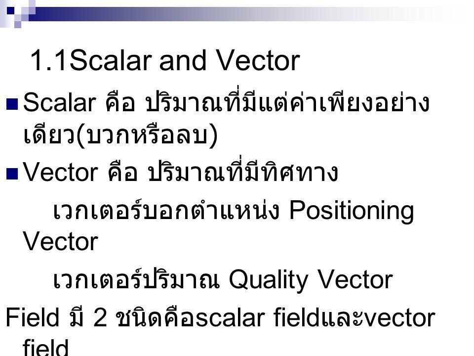 1.1Scalar and Vector Scalar คือ ปริมาณที่มีแต่ค่าเพียงอย่างเดียว(บวกหรือลบ) Vector คือ ปริมาณที่มีทิศทาง.