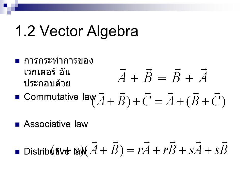 1.2 Vector Algebra การกระทำการของเวกเตอร์ อันประกอบด้วย