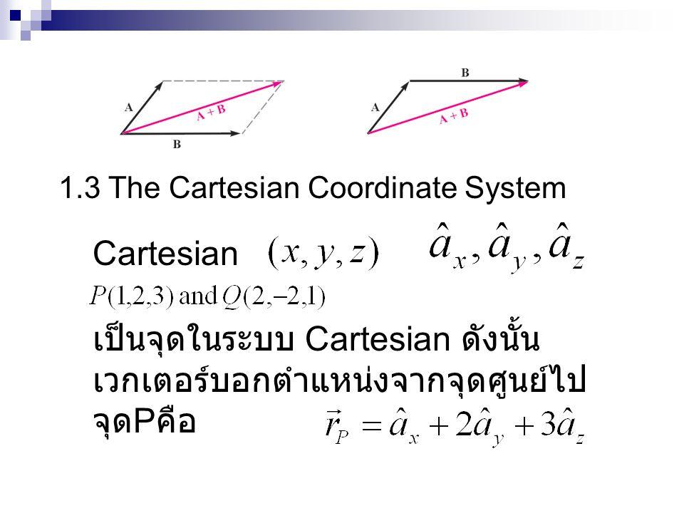 เป็นจุดในระบบ Cartesian ดังนั้นเวกเตอร์บอกตำแหน่งจากจุดศูนย์ไปจุดPคือ