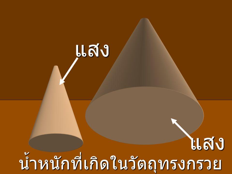 น้ำหนักที่เกิดในวัตถุทรงกรวย