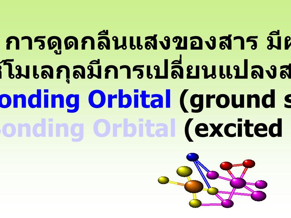 2) การดูดกลืนแสงของสาร มีผล ทำให้โมเลกุลมีการเปลี่ยนแปลงสภาวะ