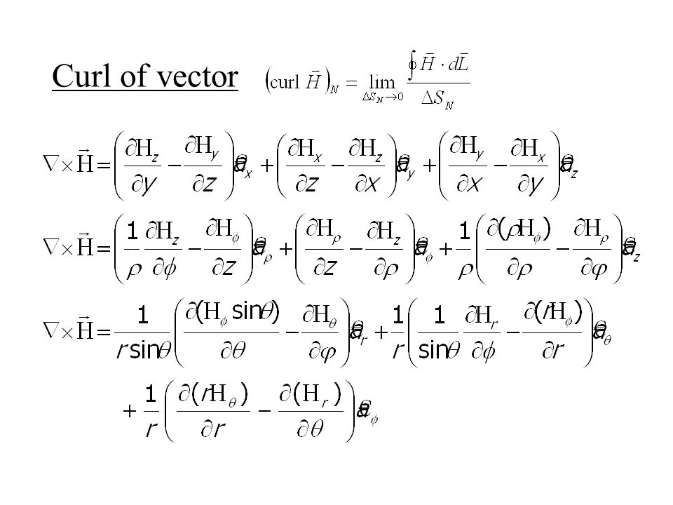 Curl of vector