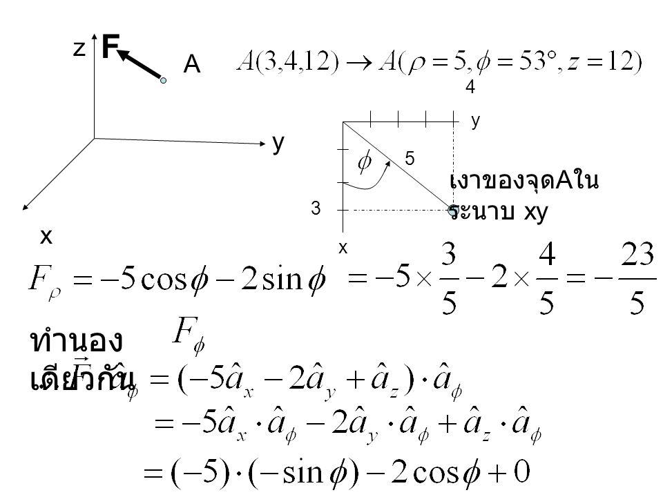 x z y A F 4 เงาของจุดAในระนาบ xy x y 3 5 ทำนองเดียวกัน