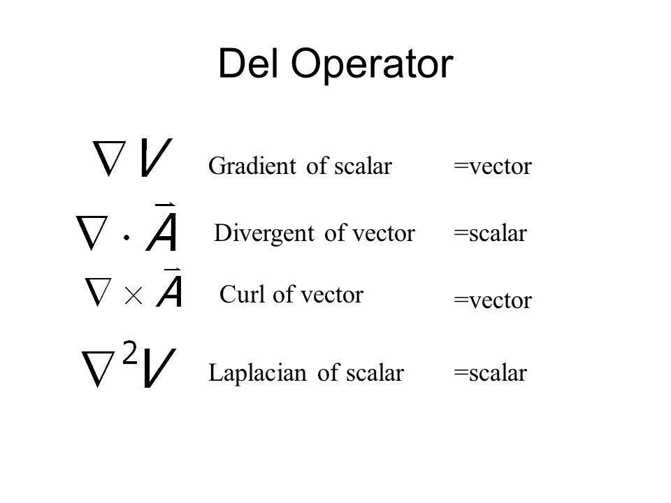 Del Operator Gradient of scalar =vector Divergent of vector =scalar