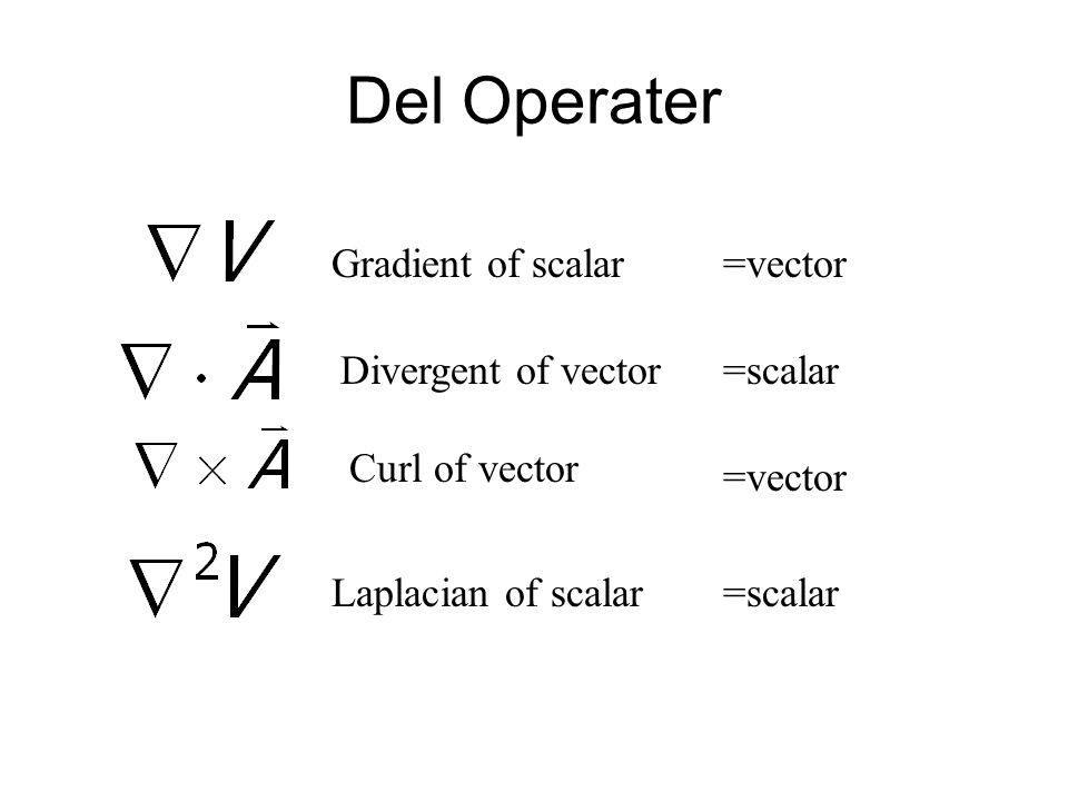 Del Operater Gradient of scalar =vector Divergent of vector =scalar