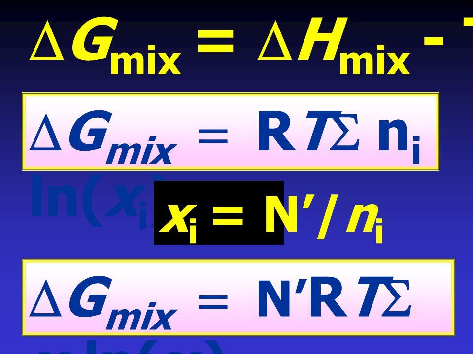 DGmix = DHmix - TDSmix DGmix = RTS ni ln(xi) DGmix = N'RTS xi ln(xi)