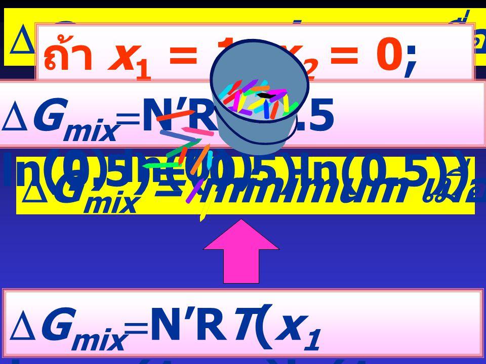 DGmix = maximum เมื่อ x1 หรือ x2 = 1