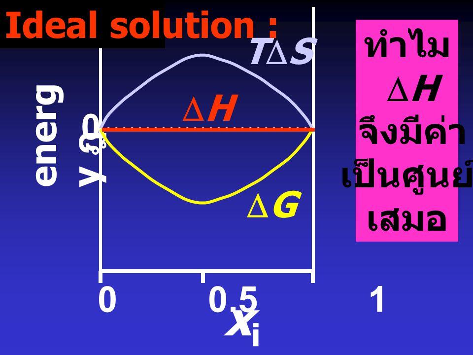 xi ฎ Ideal solution : ทำไม TDS DH จึงมีค่า DH เป็นศูนย์ energy ฎ เสมอ