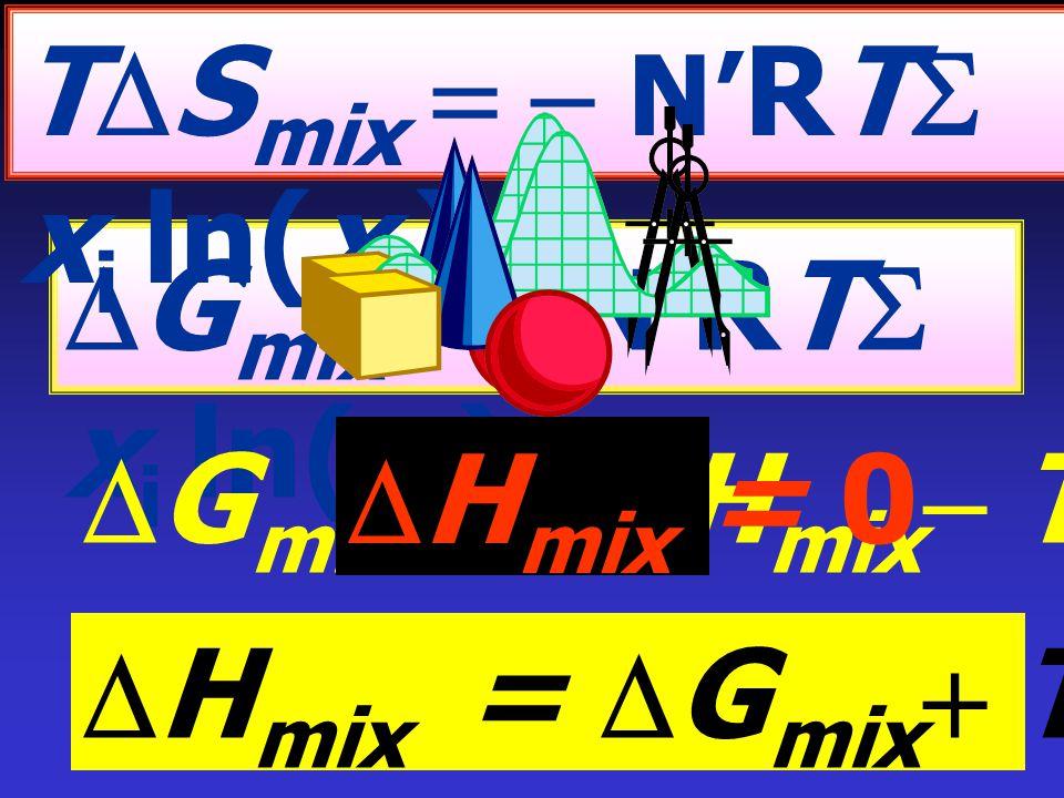DGmix = N'RTS xi ln(xi) TDSmix = - N'RTS xi ln(xi) DGmix = DHmix- TDSmix.