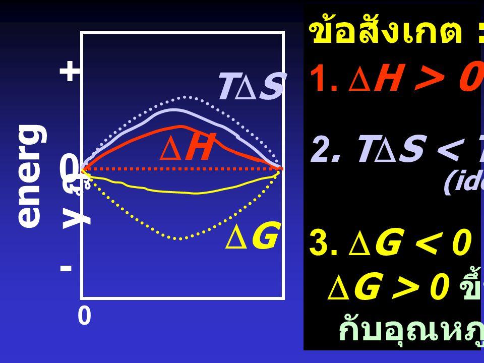 + - ข้อสังเกต : 1. DH > 0 TDS 2. TDS < TDS (ideal)