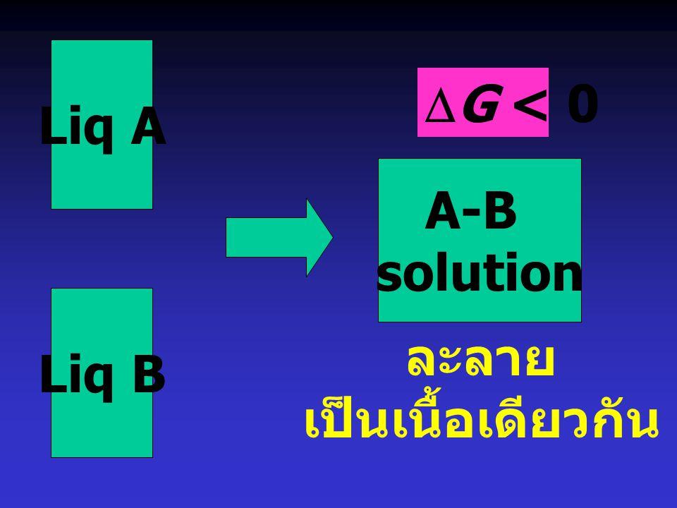 Liq A DG < 0 A-B solution Liq B ละลาย เป็นเนื้อเดียวกัน