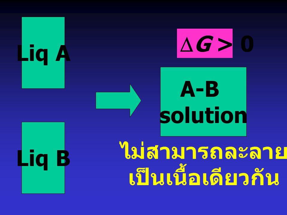 Liq A DG > 0 A-B solution Liq B ไม่สามารถละลาย เป็นเนื้อเดียวกัน