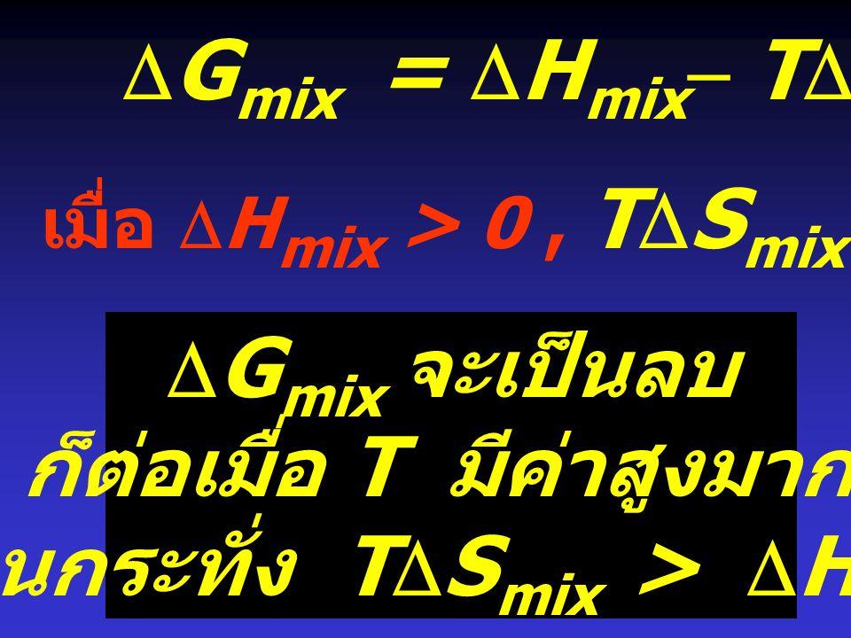 ก็ต่อเมื่อ T มีค่าสูงมาก จนกระทั่ง TDSmix > DHmix