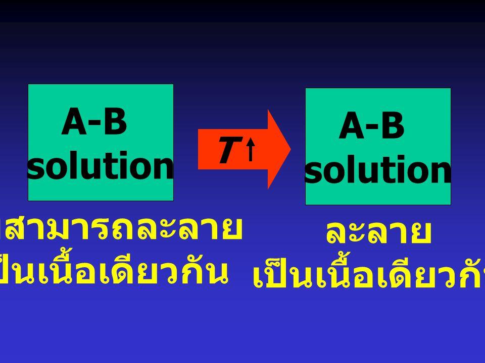 A-B solution A-B solution T ไม่สามารถละลาย เป็นเนื้อเดียวกัน ละลาย เป็นเนื้อเดียวกัน