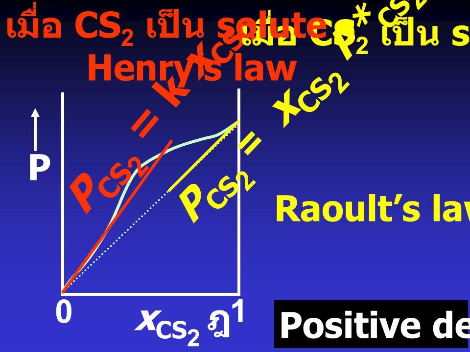 PCS2 = k xCS2 PCS2 = xCS2 P*CS2 เมื่อ CS2 เป็น solute